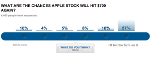 Source: Yahoo Finance 8/14/2013
