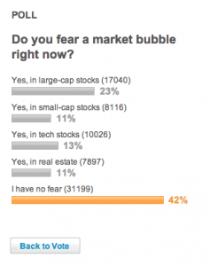 Source: Yahoo Finance 10-31-2013