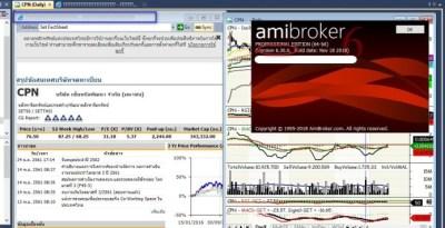 AmiBroker 6.35 Crack+Registration Key(Torrent 2021)Latest