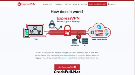 ExpressVPN Keygen