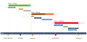 Office Timeline Crack 3.62.08 with License Key
