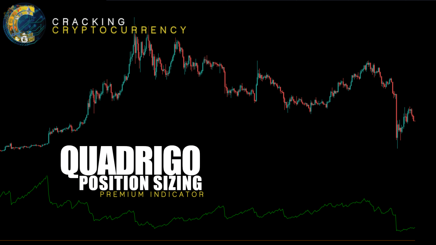 Indicators - Quadrigo Position Sizing - Thumbnail