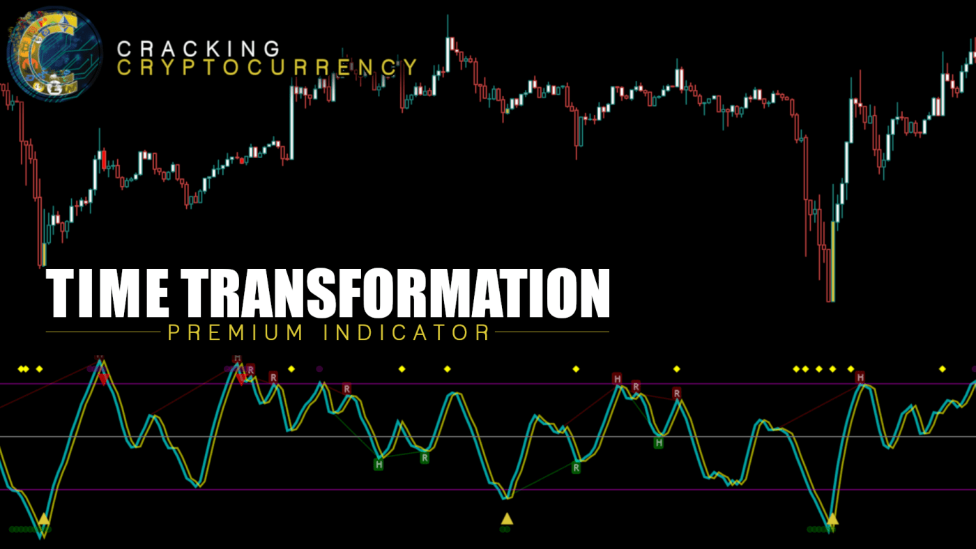 Indicators - Time Fransformation - Thumbnail