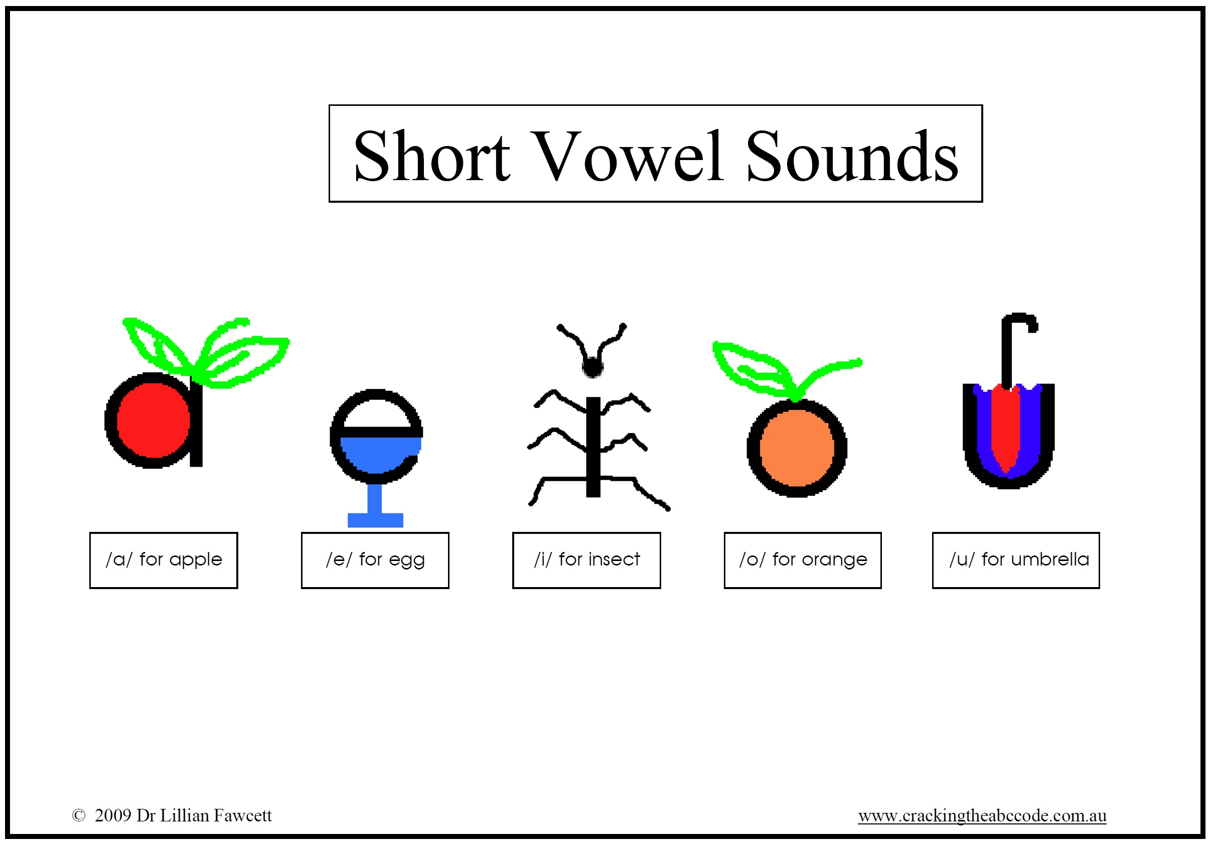 Words With Vowel Consonant Vowel