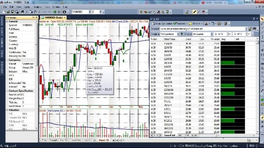 AmiBroker 6.30 Crack Full Version Torrent Download 2021