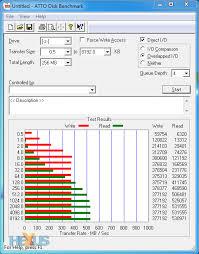 ATTO Disk Benchmark 4.00