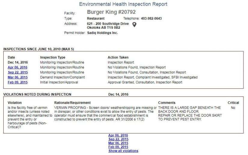 Health Inspection Reports