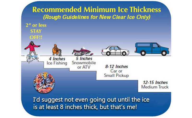 Ice Fishing thickness safety chart