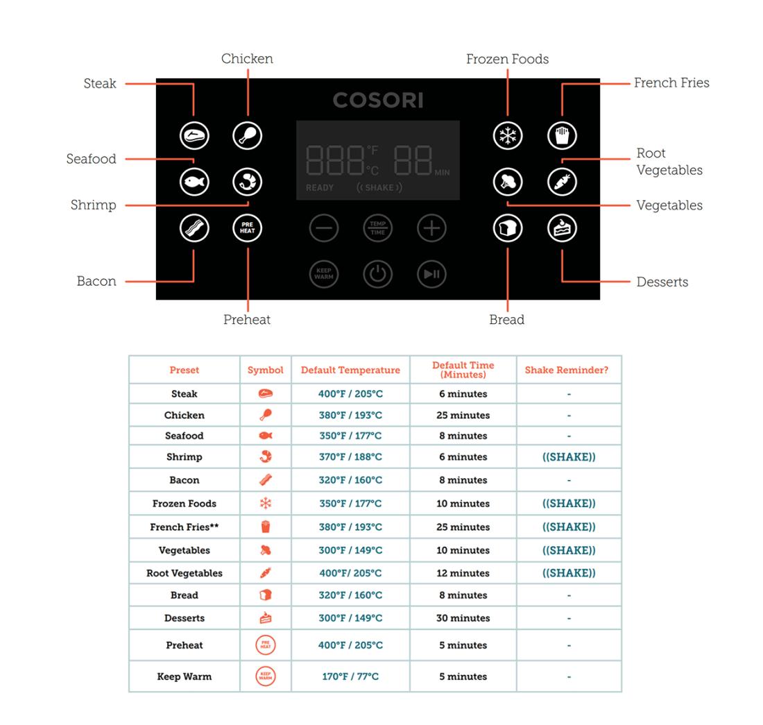 COSORI 5.8QT Air Fryer From Amazon digital display panel