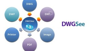 DWGSee PRO 2018 Registration Code