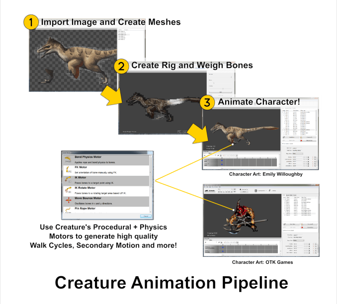 Creature Animation Pro Activation Key With Crack
