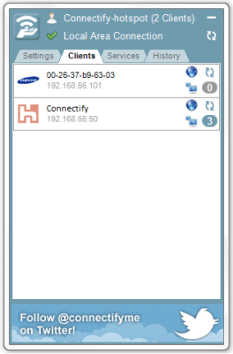 Connectify Hotspot 2015 Pro Activation Key + Keygen Full Download