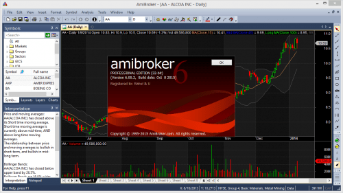 AmiBroker 6.0 Full Patch + Serial Number Free Download