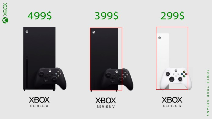 Xbox Series X, Series V and Series S pricing