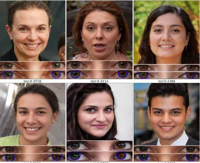 Deepfake can be Detected by New Tech with 94% Effectiveness
