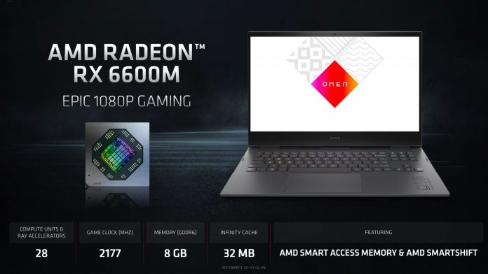 Specifications of AMD Radeon RX 6600M