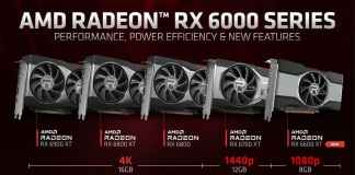 AMD Radeon RX 6600 XT will compete with RTX 3060 for 1080p gaming under $400