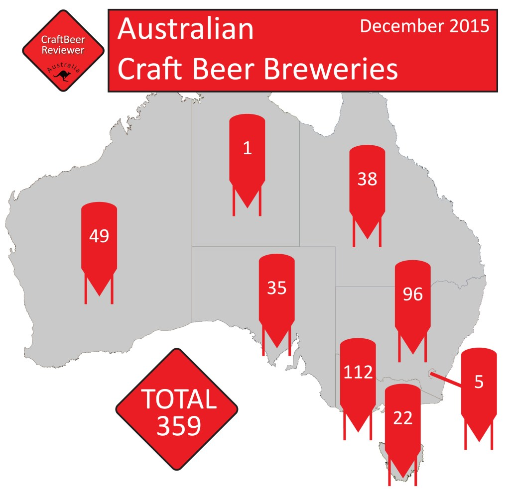 Brewery-Numbers-by-State-Dec15
