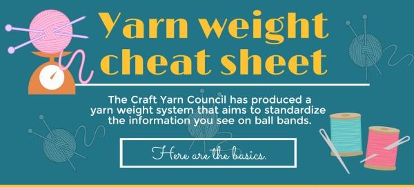 yarn-weight-cheet-sheet-infographic