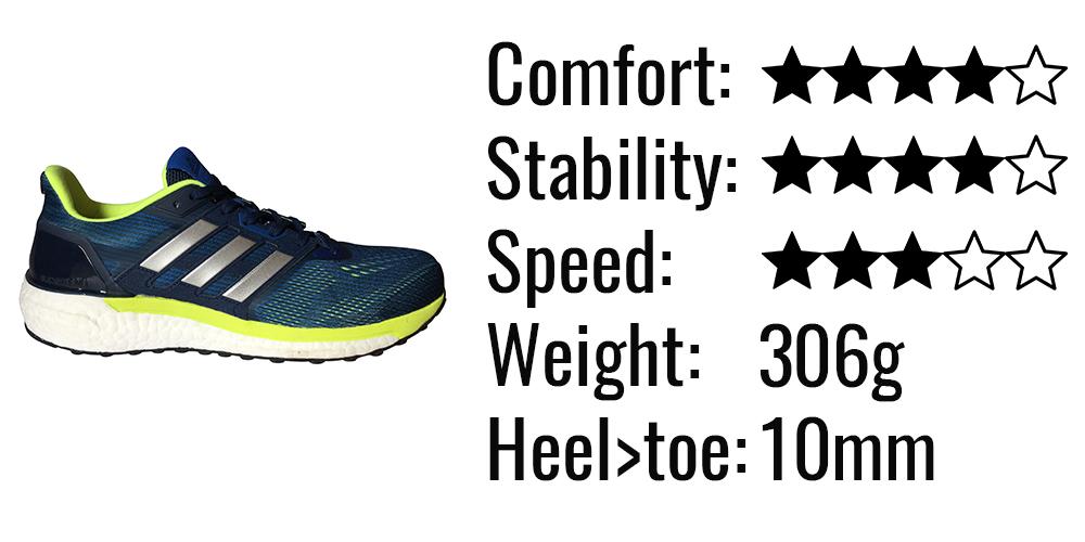451d4a9cb9d23 Running shoe review  Adidas Supernova Glide 9