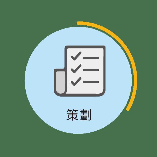 品牌管理流程_策劃