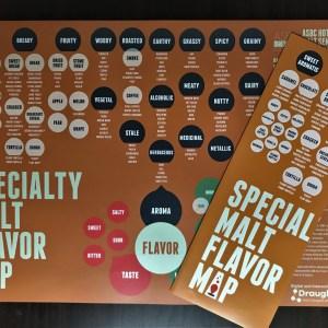 Specialty Malt Flavor Map
