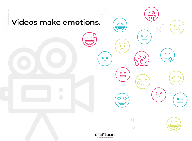 Emotions for video marketing