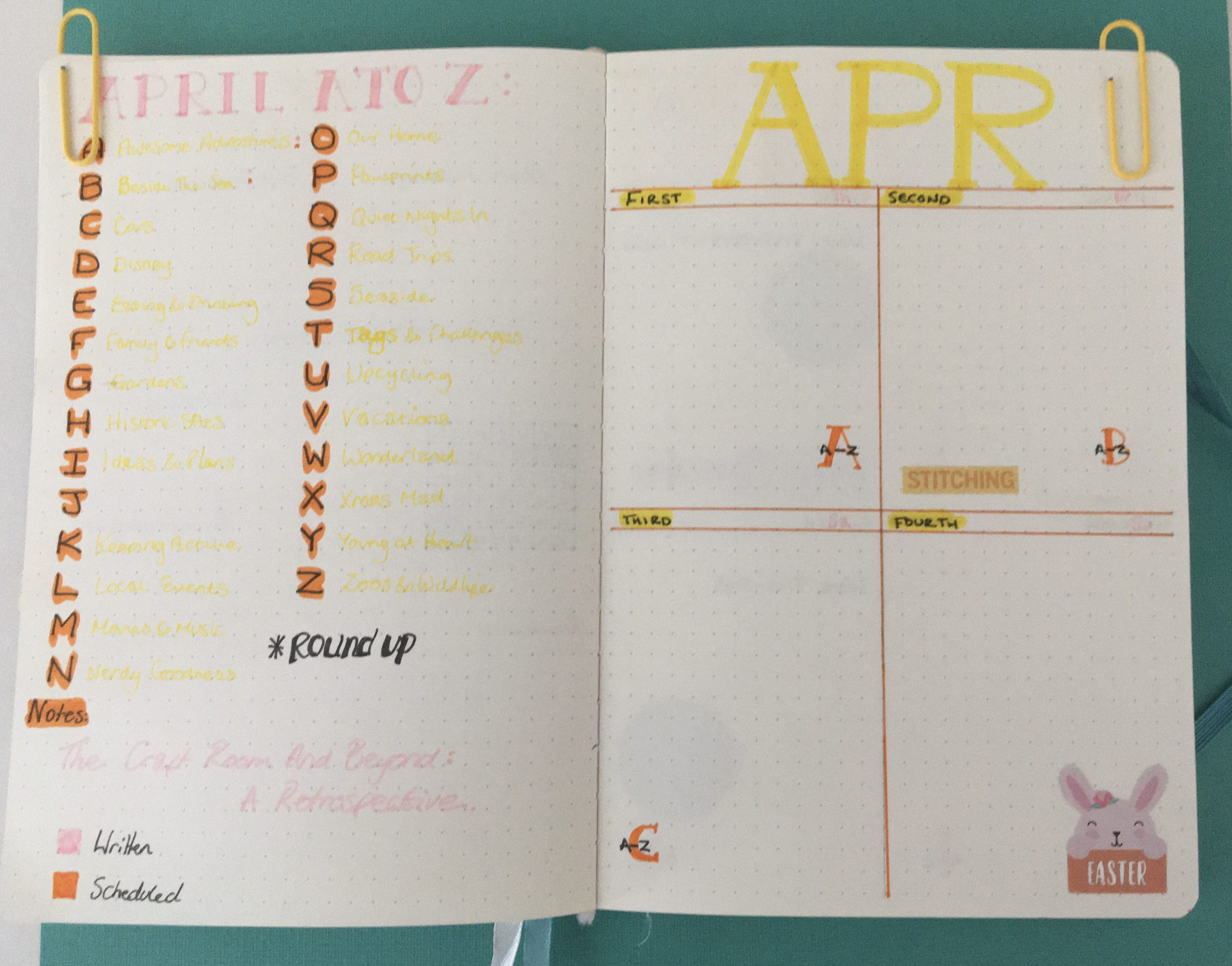 April Bujo  - Weekly Spread (ideas and plans)