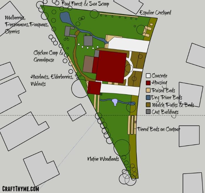 Urban Permaculture design