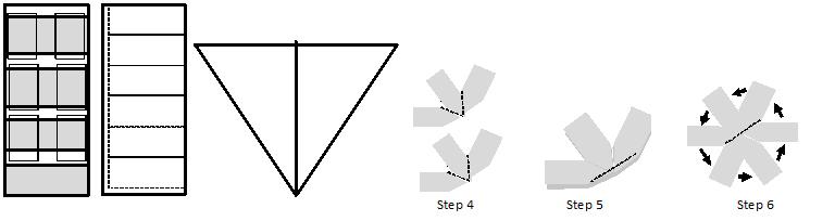 Directions to make four quarter bowl