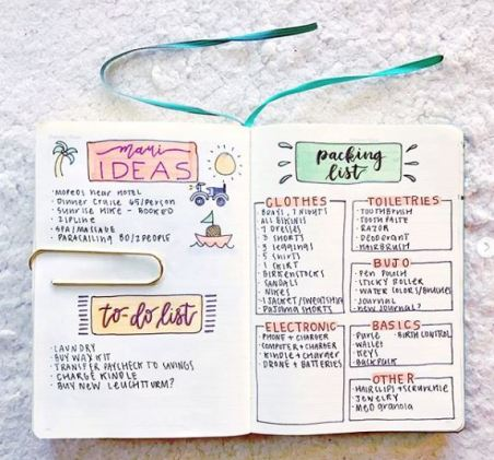 Vacation Bujo Layout - Planning with Kay