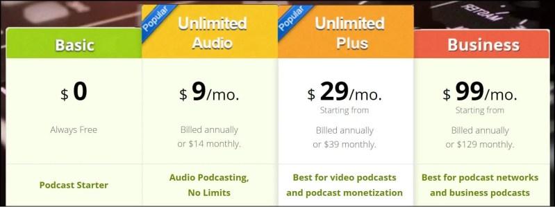 PodBean Podcasting Platform Pricing