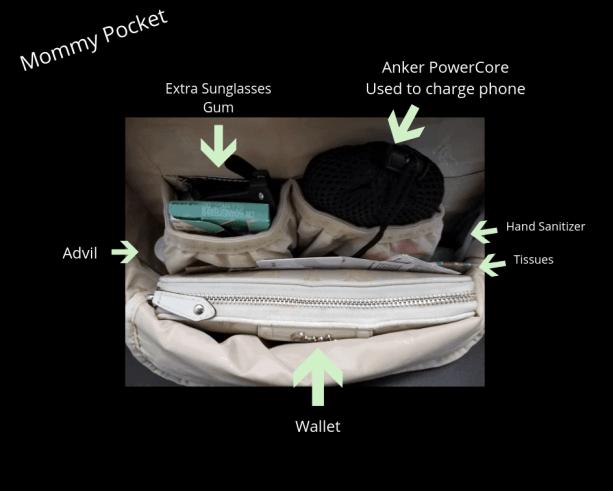 Mommy pocket diaper bag organization