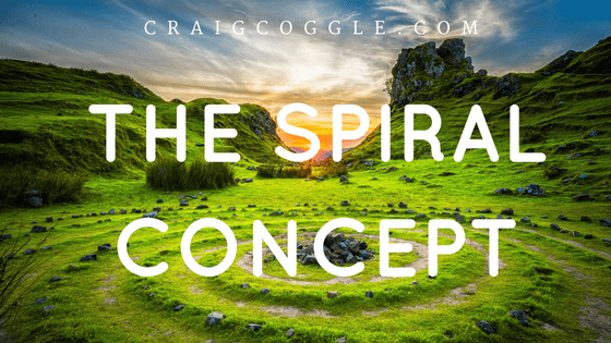 The Spiral Concept