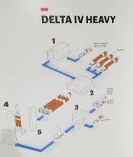ULA's Delta 4-Heavy carries spy satellites into orbit for the U.S. government. (Craig Davis/Craigslegztravels.com)