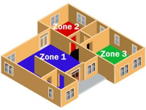 3 zones - zone control systems