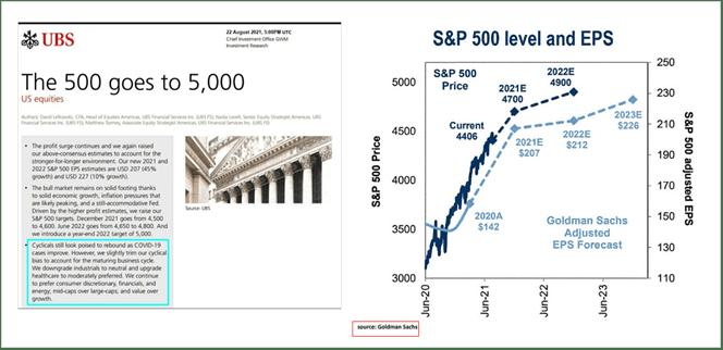 grafico 8 balanço