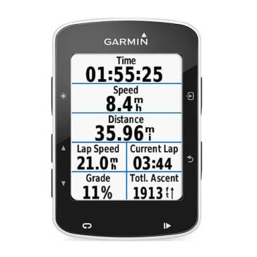 garmin mtb christmas gifts present for women