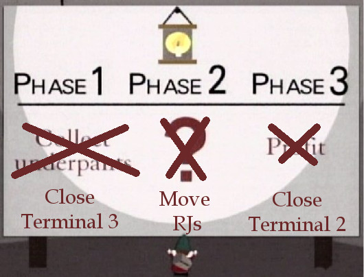Delta Three Phases at JFK
