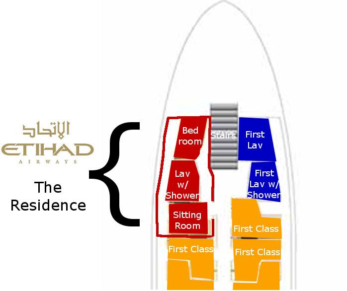 Etihad The Residence
