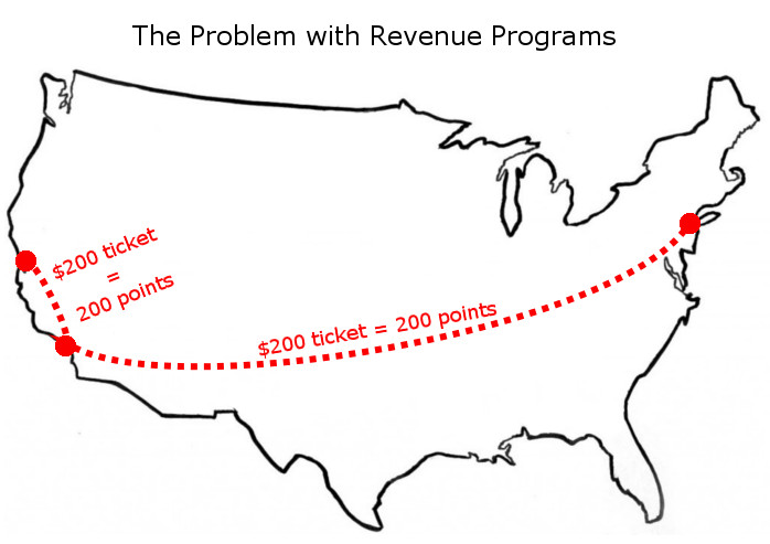 The Problem With Revenue-Based Frequent Flier Programs