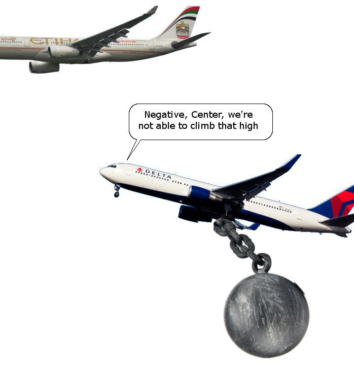 US Airline Disadvantage Versus Middle East Carriers