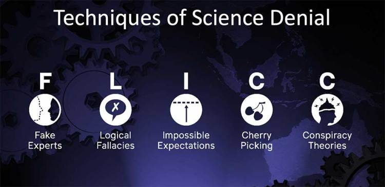 A history of FLICC: the 5 techniques of science denial - Cranky Uncle