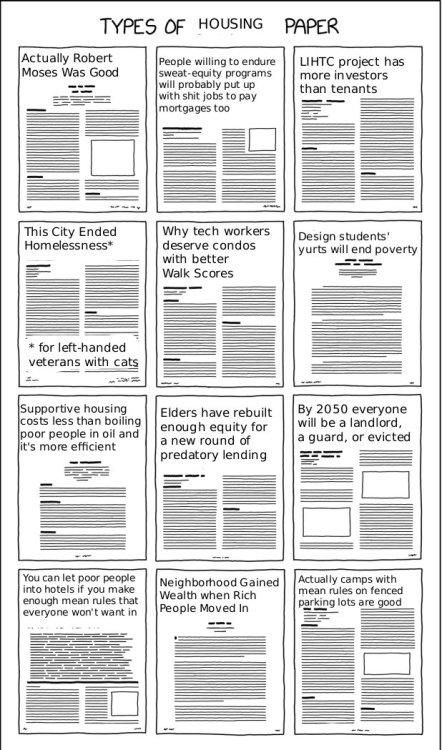 Types of Housing Papers