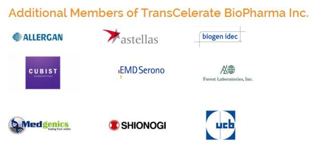 Additional Members of TransCelerate BioPharma Inc