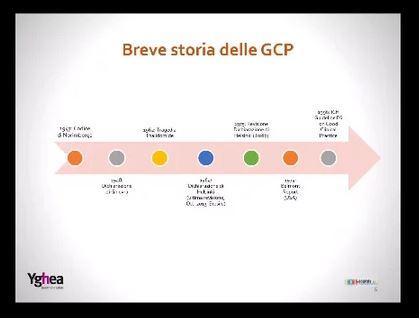 GCP story