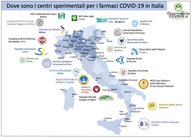 La Ricerca Clinica sui farmaci COVID-19 in Italia