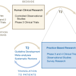 Translation and Implementation from JAMA
