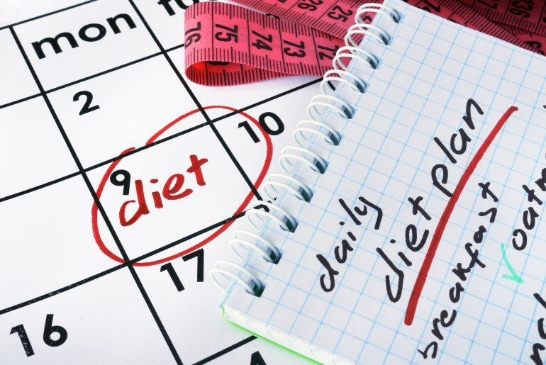 Why you should never start a diet on a monday by Everybody Craves