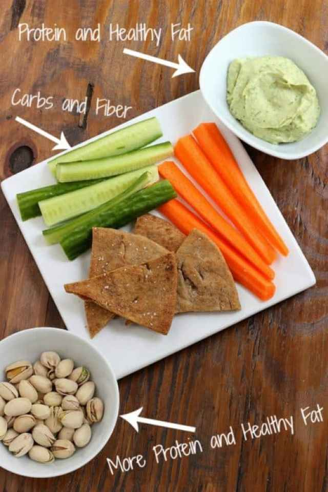 Healthy snack plate|Craving Something Healthy